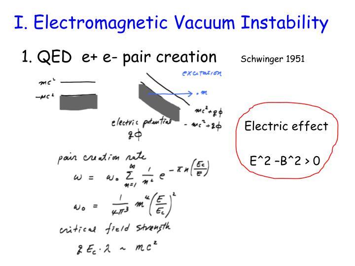 I. Electromagnetic Vacuum Instability