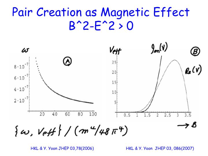 Pair Creation as Magnetic Effect