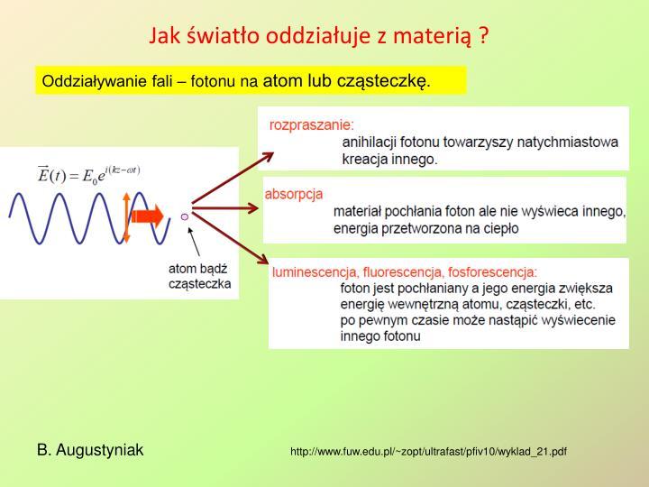 Jak światło oddziałuje z materią ?