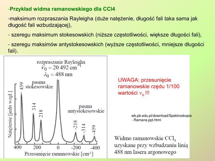 Przykład widma ramanowskiego dla CCl4