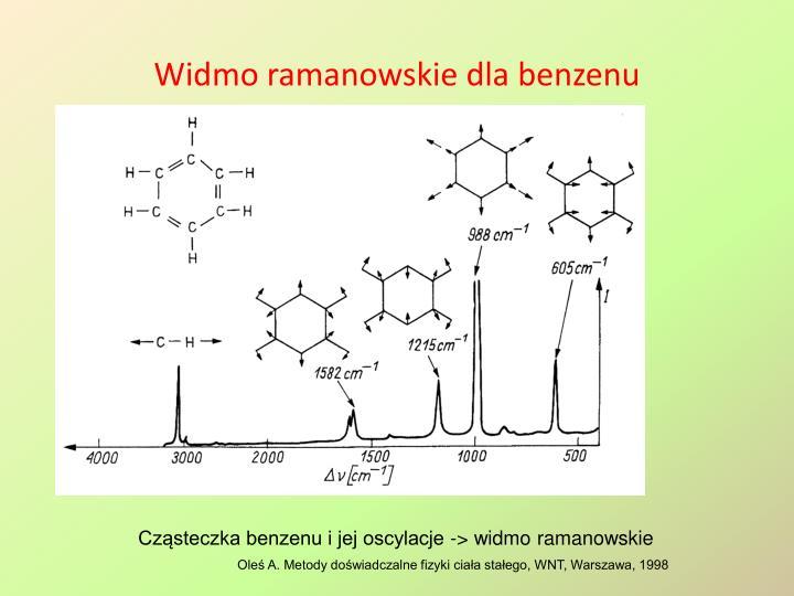 Widmo ramanowskie dla benzenu