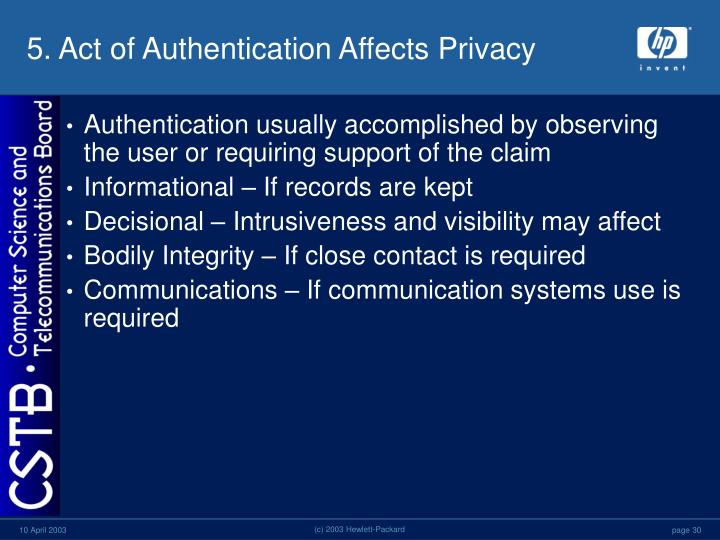 5. Act of Authentication Affects Privacy