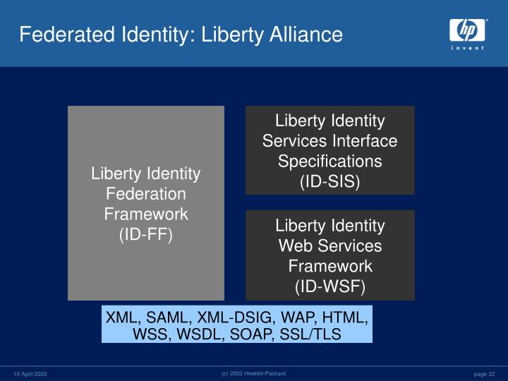Federated Identity: Liberty Alliance