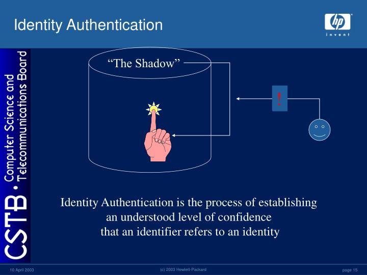 Identity Authentication