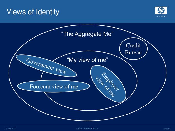 Views of Identity