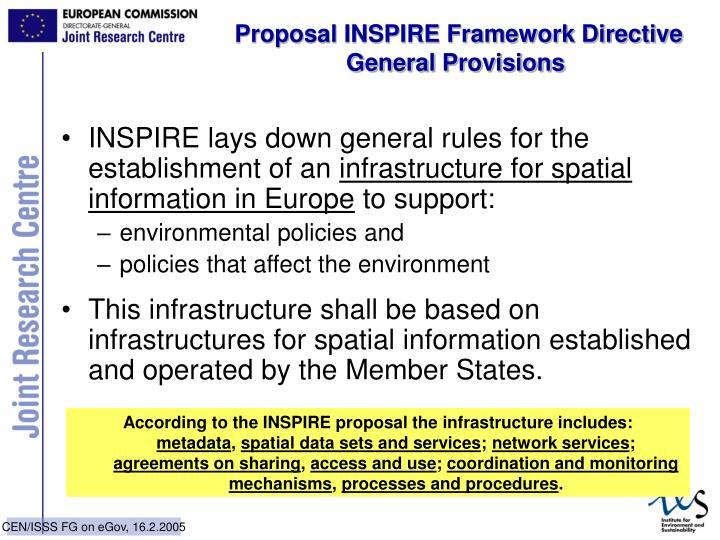 Proposal INSPIRE Framework Directive