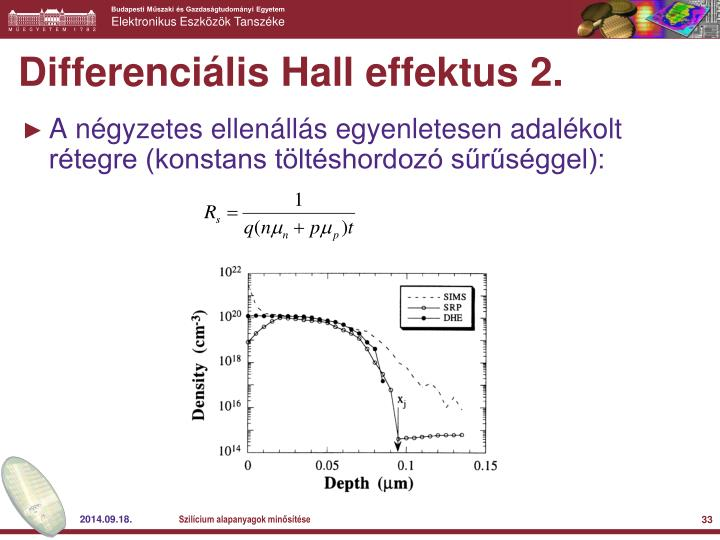 Differenciális Hall effektus 2.