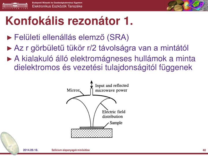Konfokális rezonátor 1.