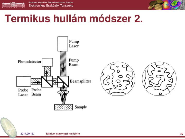 Termikus hullám módszer 2.