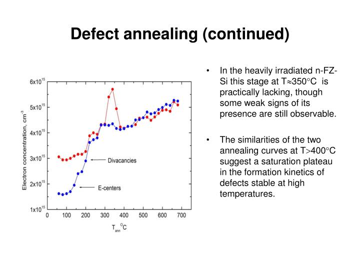 Defect annealing (continued)