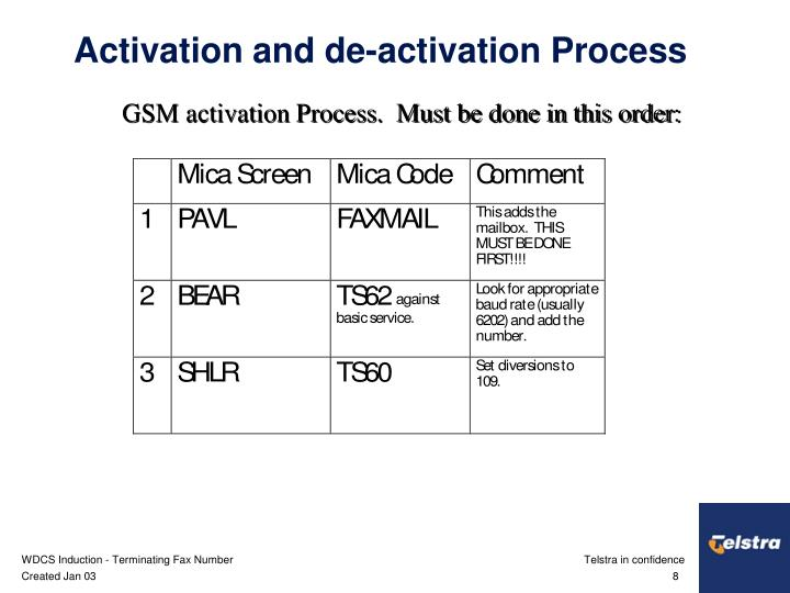 Activation and de-activation Process