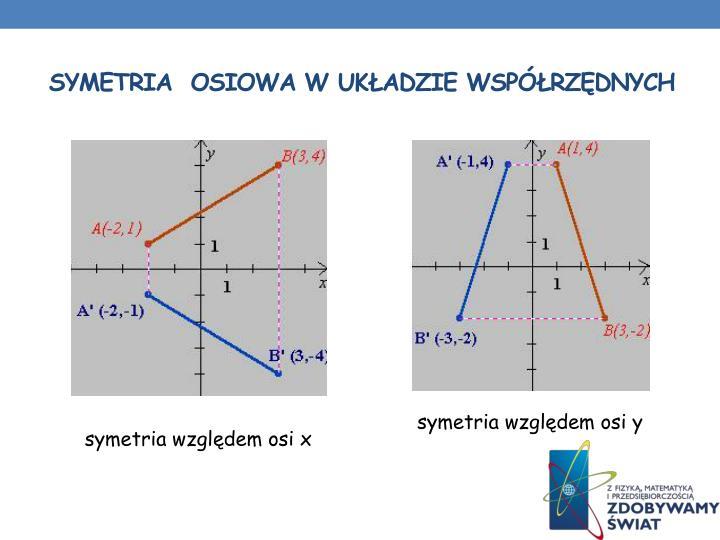 Symetria  osiowa w układzie współrzędnych