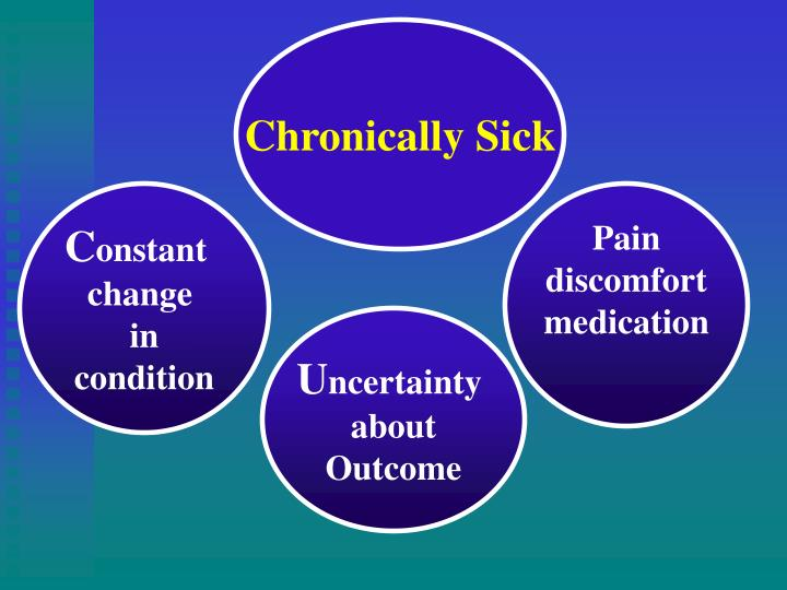 Chronically Sick