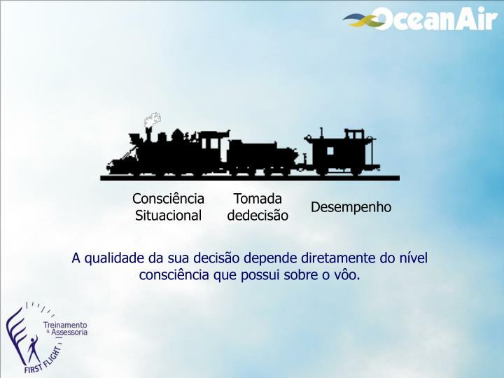 A qualidade da sua decisão depende diretamente do nível consciência que possui sobre o vôo.
