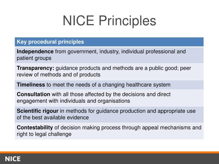 NICE Principles