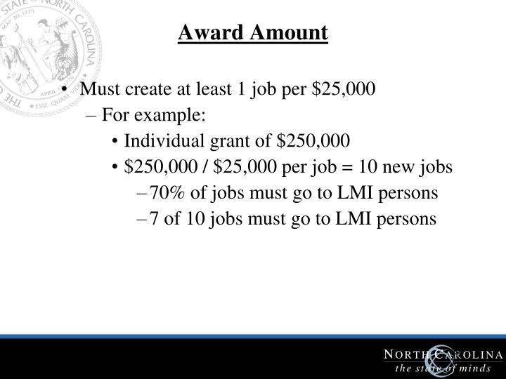 Award Amount