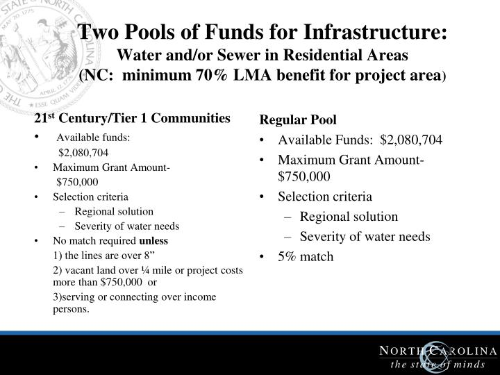 Two Pools of Funds for Infrastructure: