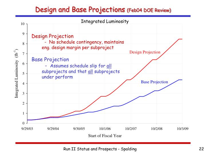 Design and Base Projections
