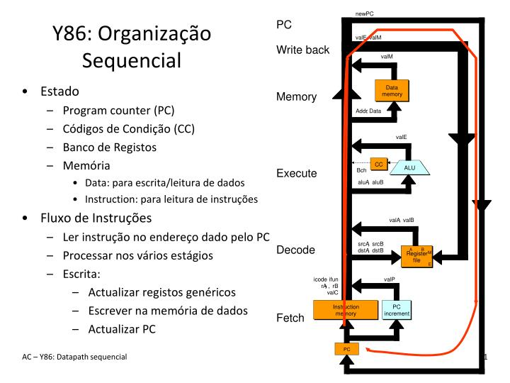 newPC