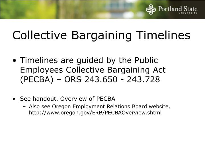 Collective Bargaining Timelines