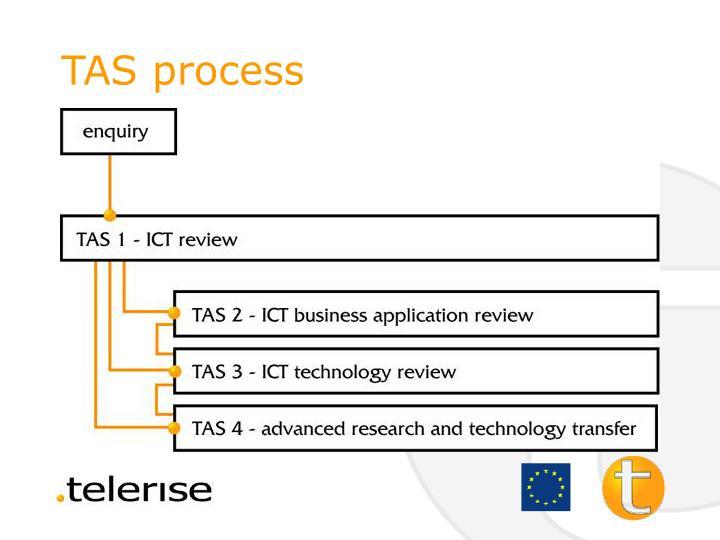 TAS process