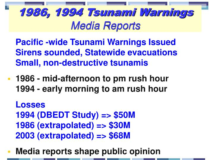 1986, 1994 Tsunami Warnings
