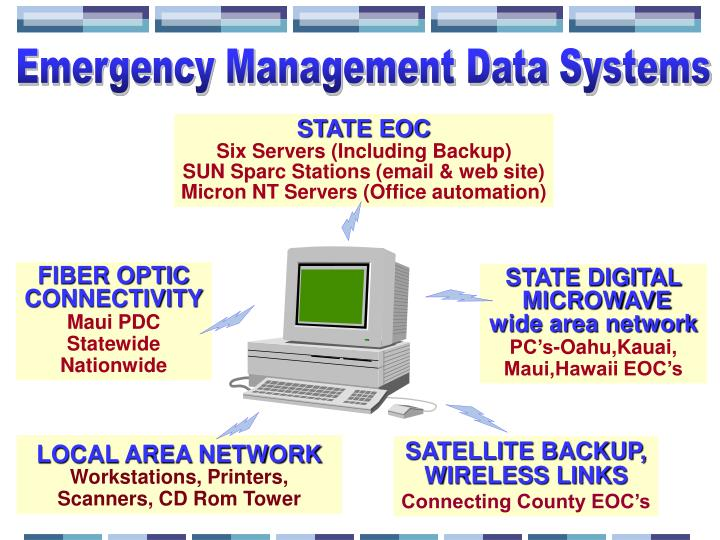 Emergency Management Data Systems