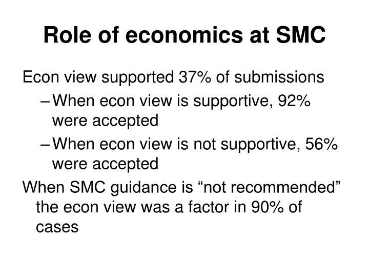 Role of economics at SMC