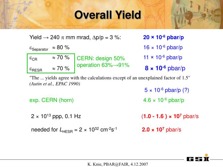 Overall Yield