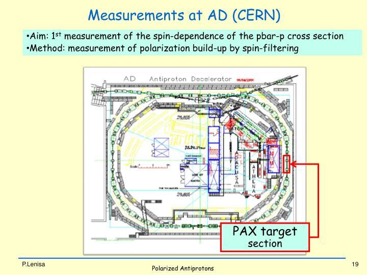 Measurements at AD (CERN)