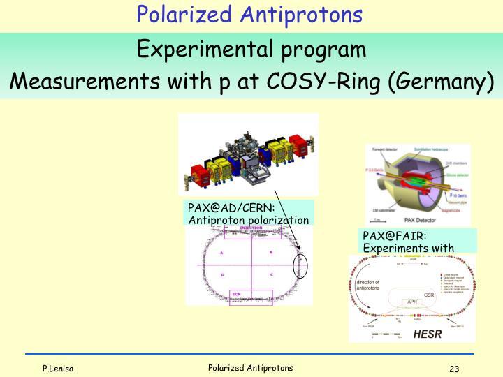 Polarized Antiprotons