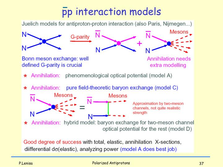 pp interaction models