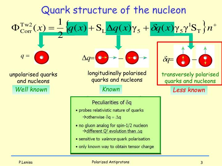 Quark structure of the nucleon