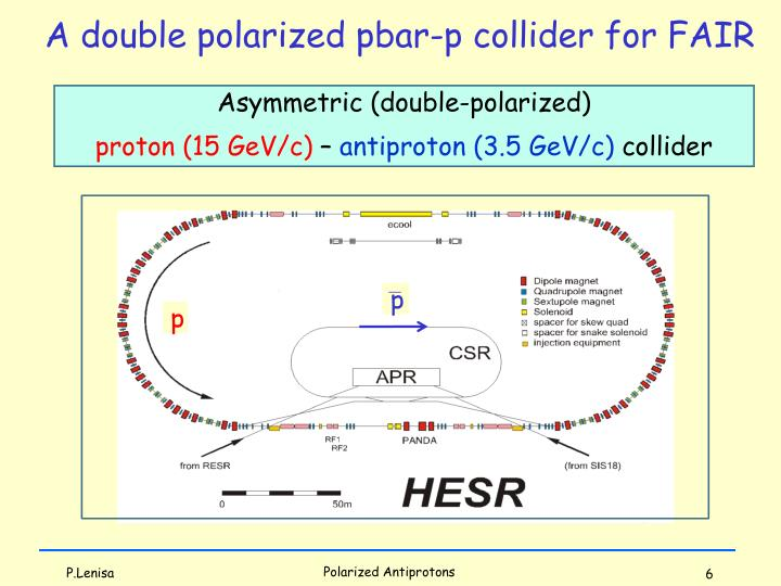 A double polarized pbar-p collider for FAIR
