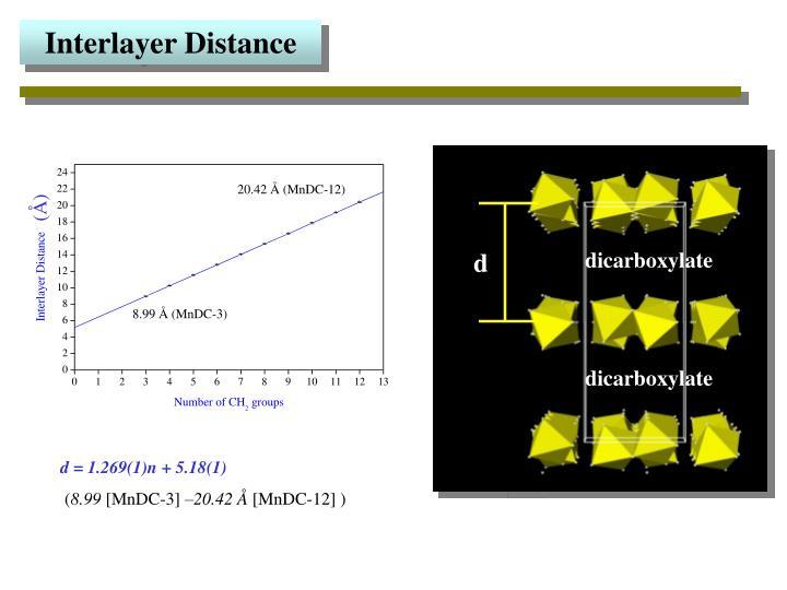 Interlayer Distance