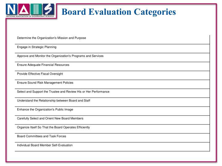 Board Evaluation Categories