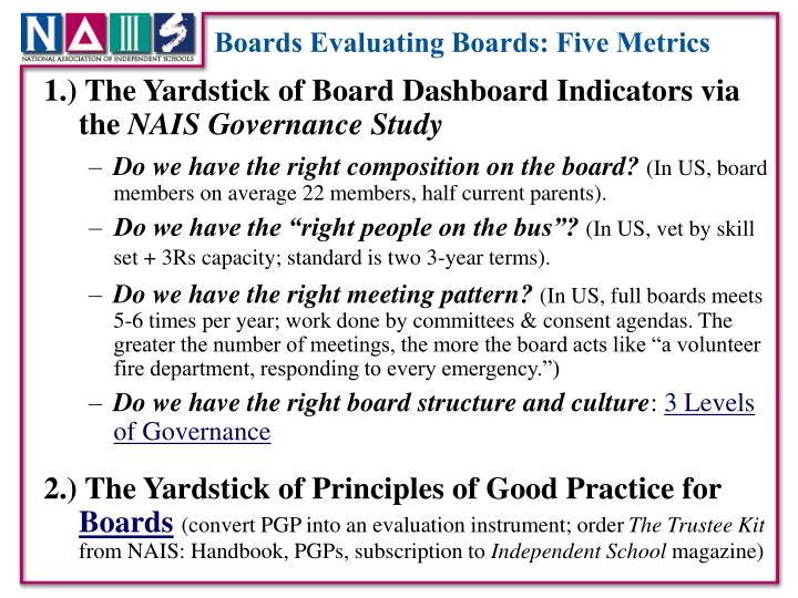 Boards Evaluating Boards: Five Metrics