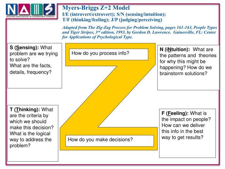 Myers-Briggs Z+2 Model