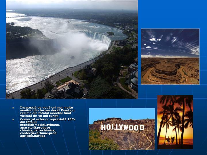 Încasează de două ori mai multe venituri din turism decât Franţa,o zecime din totalul mondial fiind vizitată de 40 mil turişti