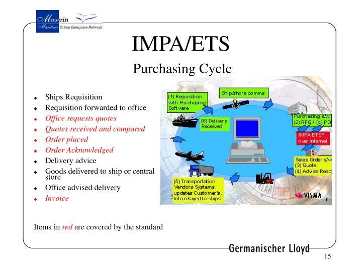 IMPA/ETS