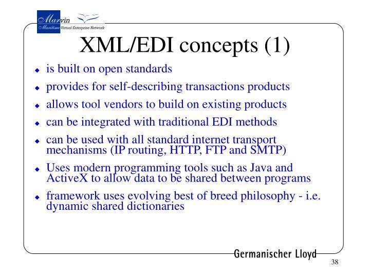 XML/EDI concepts (1)