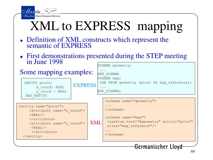 XML to EXPRESS  mapping