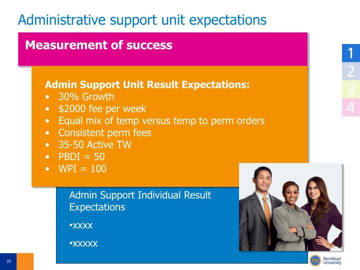 Administrative support unit expectations