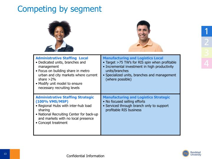 Competing by segment