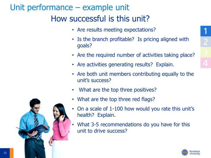 Unit performance – example unit
