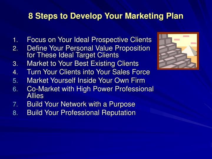 Developing your market plan