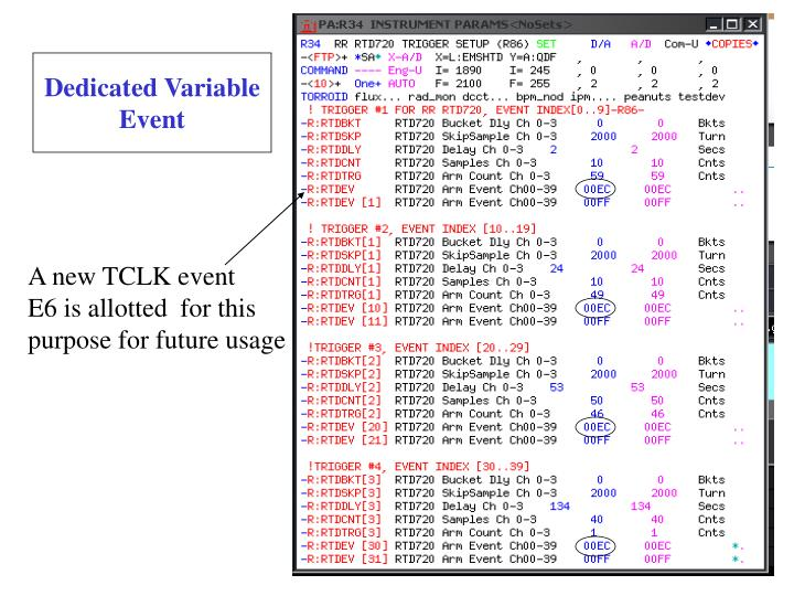 Dedicated Variable Event
