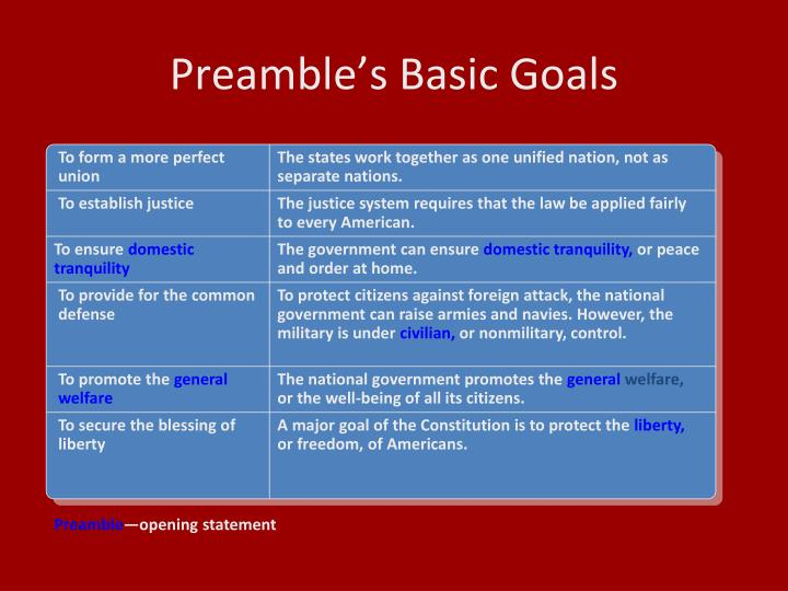 Preamble s basic goals