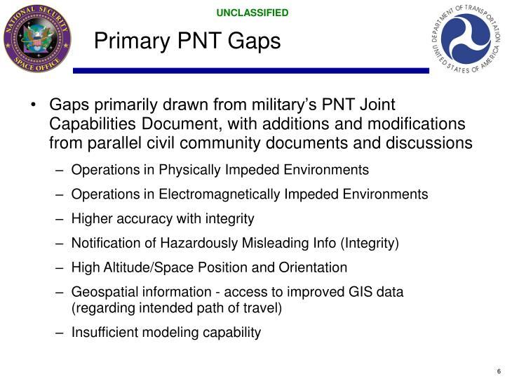 Primary PNT Gaps