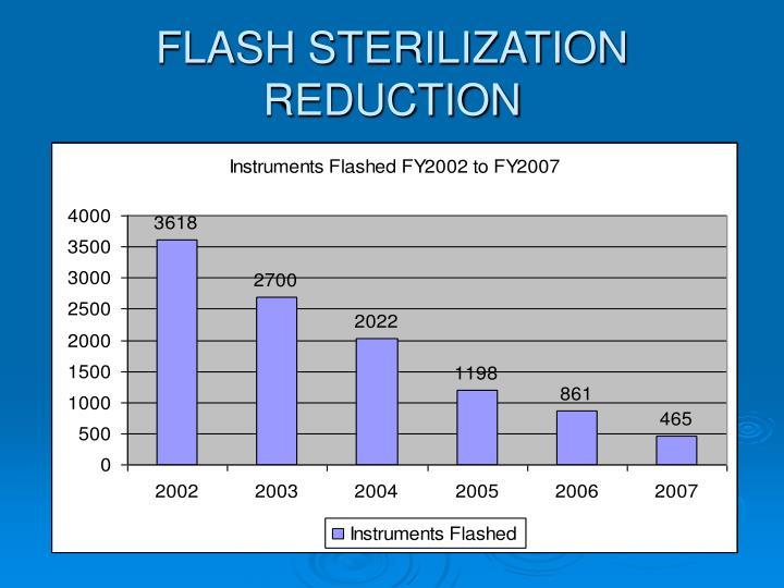 FLASH STERILIZATION REDUCTION